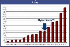 cyberknife-lung